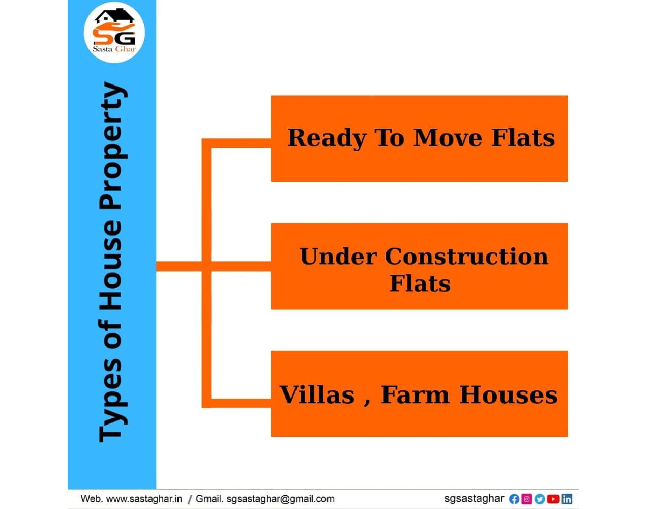 Flats 3 BHK in Chattarpur