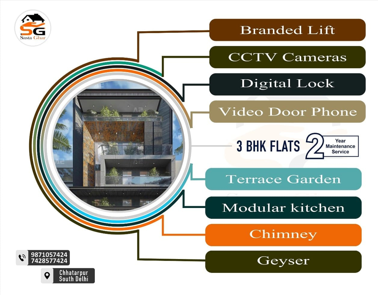 2 & 3 BHK flats In South Delhi Image